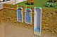 Прокладка канализации в частном доме | Канализация в частном доме