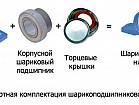 корпусные подшипники SKF (подшипники типа Y)