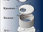 Железобетонные и бетонные кольца. Колодцы и сливные ямы в Новомосковске