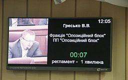 Криворожский депутат призвал коллег не «раскачивать лодку» вокруг промышленного гиганта и не лишать город перспектив