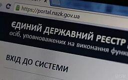 Прокуратура Дніпропетровщини взялася за посадовців, які не подали декларацій про доходи