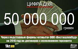 50 миллионов «откатов» за 2016 год. Суд над «Весташляхбуд»