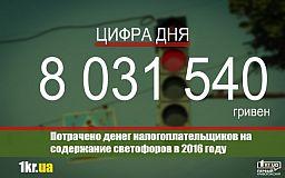 На светофоры в Кривом Роге потратили 8 миллионов гривен