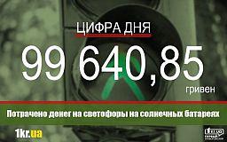 В Кривом Роге на светофоры на солнечных батареях потратили 100 тысяч гривен