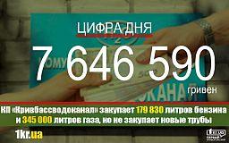Зачем менять трубы, можно их регулярно ремонтировать! «Кривбассводоканал» закупает топливо на 7,6 млн