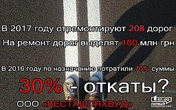 В Кривом Роге на ремонте 208 дорог и «поребриков» чиновники сэкономят 359 тысяч гривен