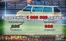 Убыточная криворожская КП «Фармация» покупает за миллион автомобиль
