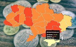 Порядка 20% предпринимателей Кривого Рога и области закрылись
