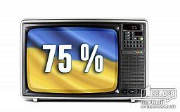 Нардепи з Кривого Рогу проти україномовних 75% телеконтенту?