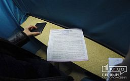 Результаты Exit-poll на внеочередных выборах Криворожского городского головы