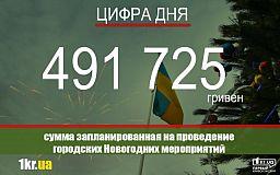 Хозяйственная экономия: 500 тысяч гривен за Новый Год в Кривом Роге