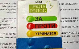 За что голосовали депутаты районных советов Кривого Рога