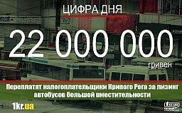 Хозяйственная экономия: налогоплательщики Кривого Рога переплатят 22 млн за автобусы