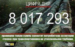 Хозяйственная экономия: 8 млн грн криворожане переплатят за тепло