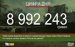 10 лет гарантии за почти 10 млн гривен. В Кривом Роге ремонтируют парк Гагарина