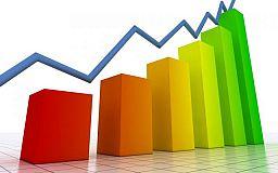 ТОП-5 досягнень 2015 року: економічний розвиток Дніпропетровщини