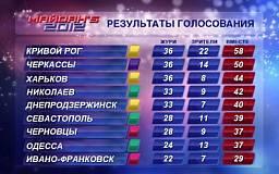 Криворожские «майдансеры» вышли в финал телепроекта