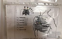 Более 1 000 000 гривен в Кривом Роге планируют потратить на медуслуги для пациентов с заболеваниями сердца