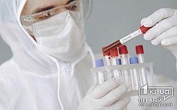 За сутки количество украинцев, инфицированных коронавирусом, увеличилось на 800 человек