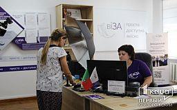 Больше двух недель не будет работать один из паспортных офисов криворожского центра «Виза»