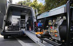 Когда в Кривом Роге заработает мобильная станция экологического мониторинга