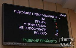 Двух депутатов Криворожского горсовета привлекли к ответственности за нарушение закона