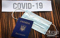 Что в Украине может измениться с завтрашнего дня из-за коронавируса и ужесточения карантина