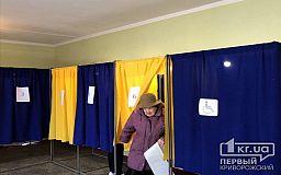 Планируют ли криворожане голосовать на местных выборах, - опрос редакции