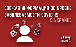 Зафиксировано рекордное количество новых случаев коронавируса в Украине