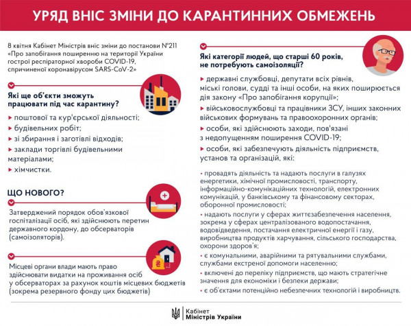 Коронавирус в Украине: какие граждане в возрасте 60+ не нуждаются в самоизоляции