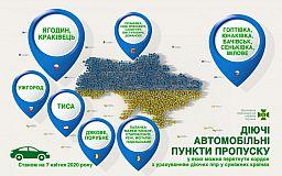 Державний кордон України з 7 квітня можна буде перетнути тільки в 19 пунктах пропуску