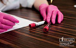 У 82 человек в Днепропетровской области подтвердили коронавирус