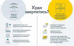 Коли звертатись до електропостачальника YASNO, а коли до операторів системи розподілу?