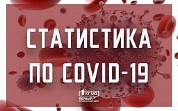 В Украине более 180 тысяч человек инфицированы коронавирусом