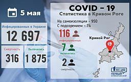 Подробности о 7 новых случаях инфицирования коронавирусом в Кривом Роге