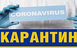 Днепропетровская область не готова к послаблению карантина, - данные МОЗ