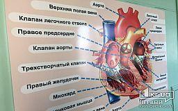 На покупку ангиографа в криворожскую «тысячку» потратили 22 000 000 гривен