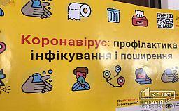 Еще 319 человек в Днепропетровской области получили положительные результаты исследования на коронавирус