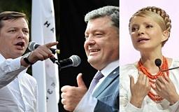 Выборы Президента Украины 2014: цена победы в 100 млн гривен и самые дорогие проигрыши кандидатов
