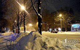 Погода в Кривом Роге на 6 марта