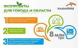 «АрселорМіттал Кривий Ріг» направить кошти на екологічні проекти у Кривому Розі та Дніпропетровській області