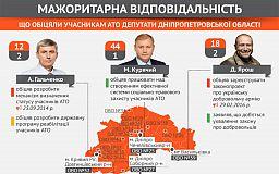 Криворожский нардеп Гальченко «провалил» предвыборное обещание, - СМИ