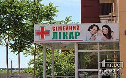Які дослідження можна зробити у закладах первинної медичної допомоги