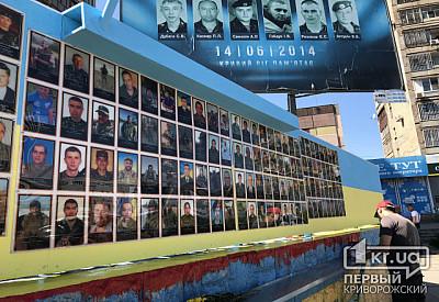 Чоловіка, який перебував у розшуку за наругу над прапором України, затримали в Кривому Розі, - поліція - Цензор.НЕТ 1798