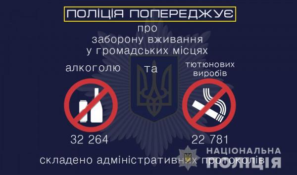 Предупреждению и уменьшению употребления табачных изделий где купит электронную сигарету в екатеринбурга