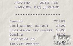 А сколько ты платишь государству? Узнай онлайн