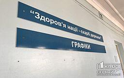 Тюрьма грозит врачу одной из криворожских больниц
