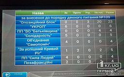 Кто смело нарушил Закон - список депутатов горсовета Кривого Рога