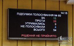 Какое решение по КПВС и водоканалу приняли криворожские депутаты