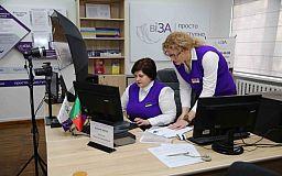 В Кривом Роге открыли седьмой паспортный офис центр «Виза»